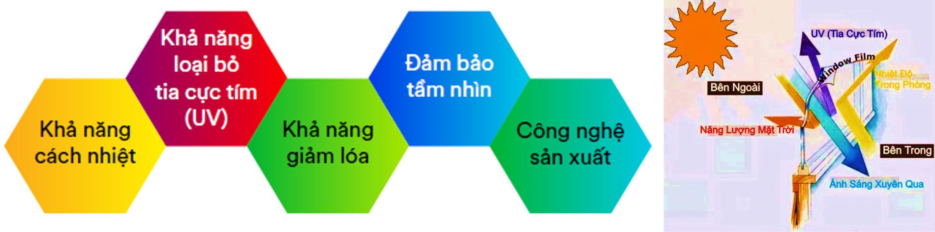 tinh-nang-phim-3m-crystalline
